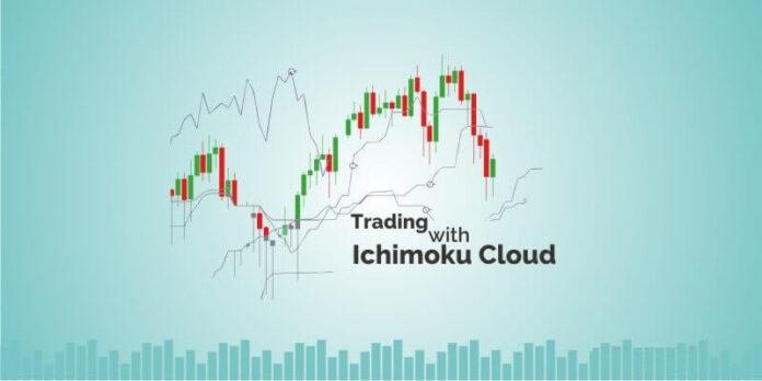 Ichimoku Indicator
